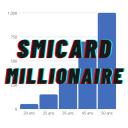 icon Smicard millionaire