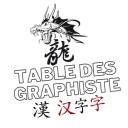 Icône TABLE DES GRAPHISTES