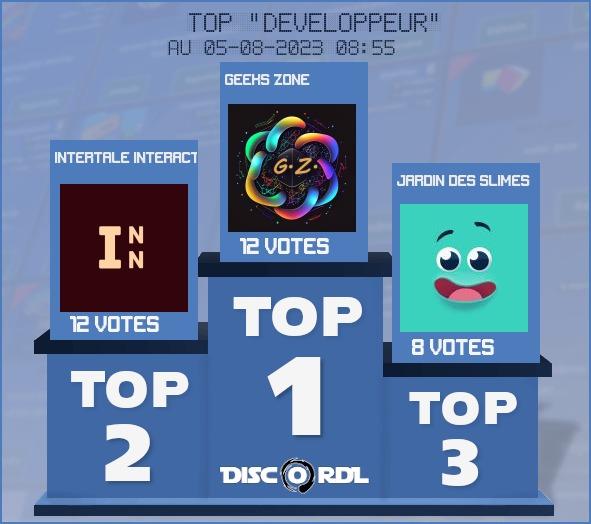 TOP HEBDO developpeur