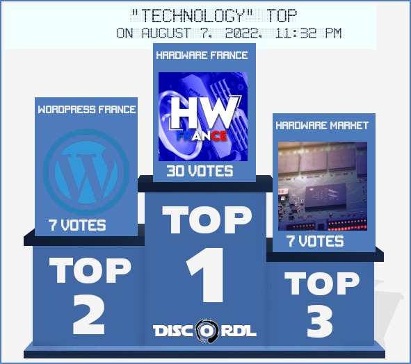 WEEKLY TOP technology