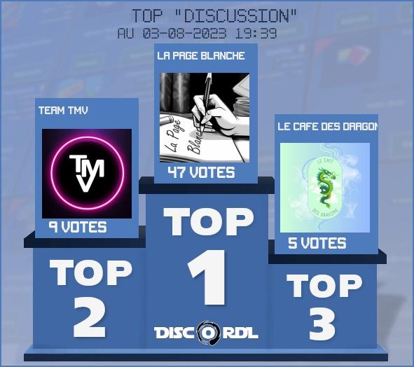 Top Hebdo discussion