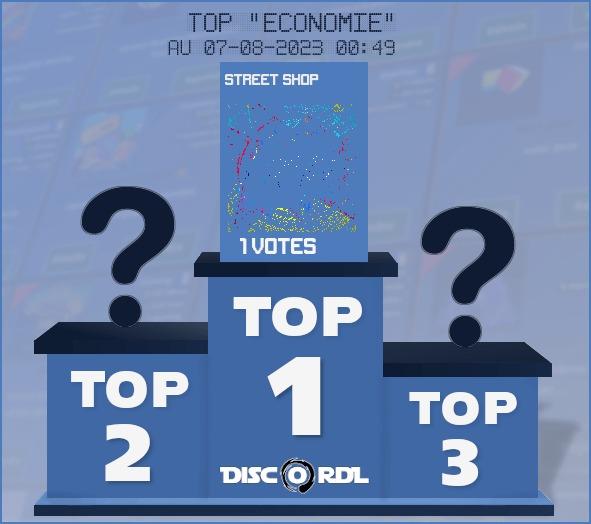 Top Hebdo economie