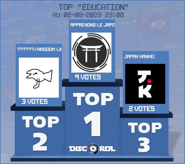 Top Hebdo education