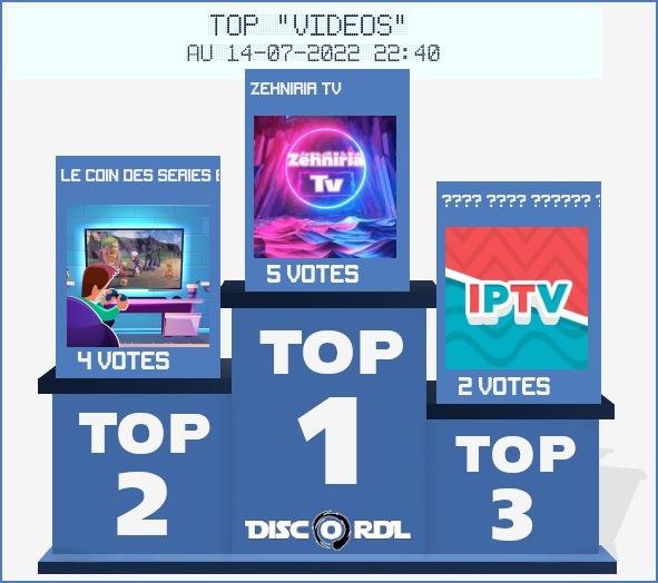Top Hebdo videos